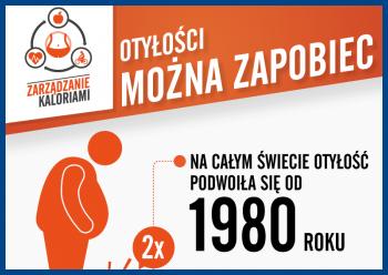 https://www.asa.eu/wp-content/uploads/2020/10/Zapobieganie-otylosci_infografika.png